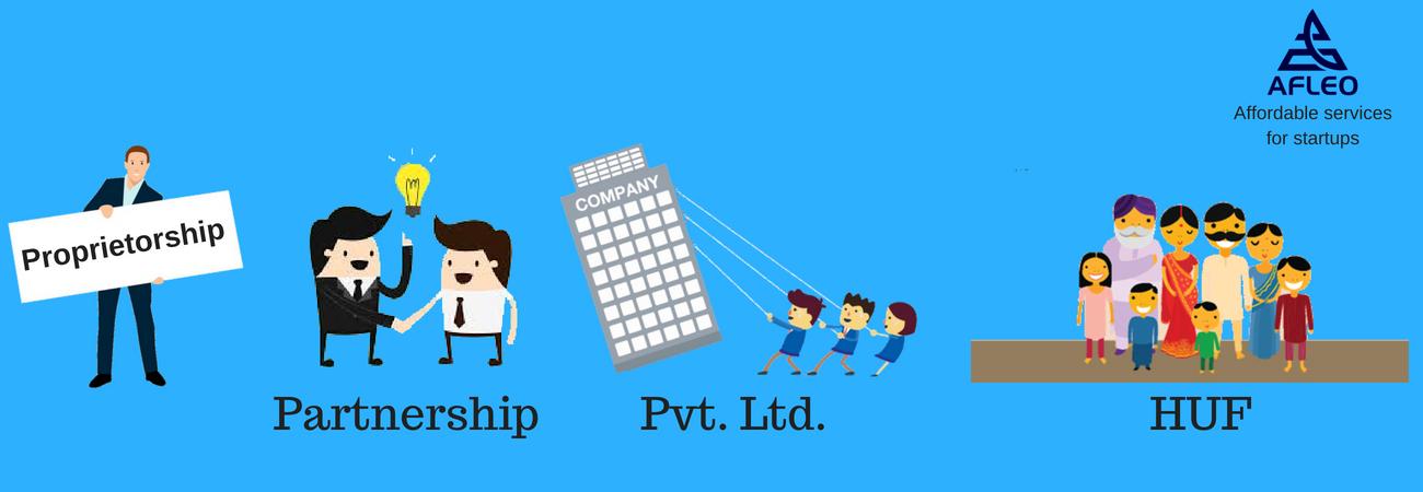 Apply for Trademark Registration Mumbai