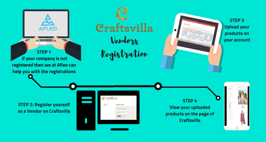 Craftsvilla Sellers Registration