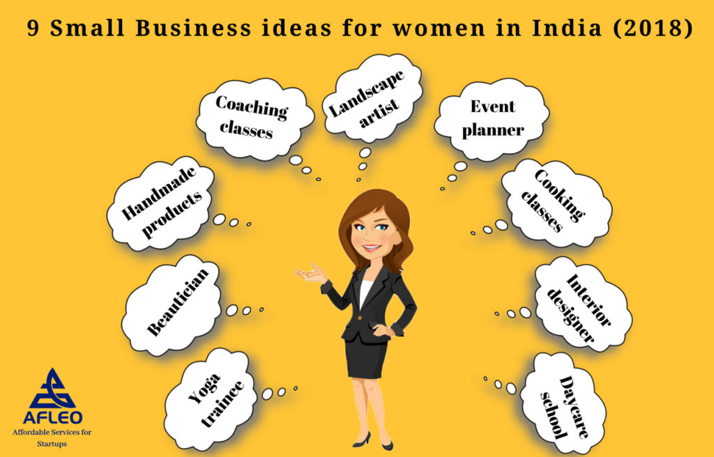 d1db48ff52eb8 Top 09 Highly Trending Small Business ideas for Women in India - Afleo
